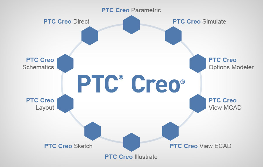 Creo Parametric - Creo Apps