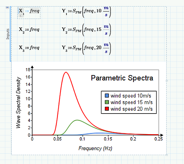 verbessertes-2d-plotten-mathcad